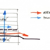 vertikalni-separace